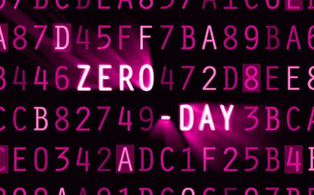 Eksploitasi Zero Day